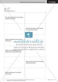 Unterrichtsstunden zum politischen System der BRD: Staatsaufbau Deutschlands Preview 5