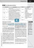 Bildrallye durchführen - Schreibregeln erarbeiten   Schreiben einer Bildergeschichte   Stafettenpräsentation Preview 3