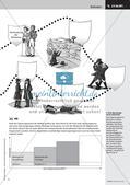 Die Bürgschaft - Friedrich Schiller;  Grafische Darstellung des Spannungsverlaufs einer Ballade; Präsentation Preview 8