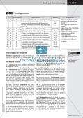Fertige Stunden zu Groß- und Kleinschreibung: Substantivierungen mit Artikeln und Anredepronomen Preview 5