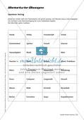 Übungen zur Sprechkompetenz Preview 13