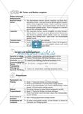 Bewegte Hausaufgaben: Sprache und Sprachgebrauch Preview 3