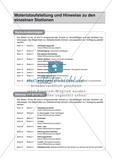 Rechtschreibstrategien Preview 3