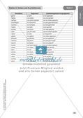 Wortarten - Nomen, Adjektive, Verben Preview 13