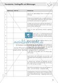 Fachbegriffe und Abkürzungen im Berufsalltag Preview 8