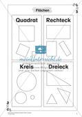 Merkwissen kompakt: Flächen und Körper Preview 3