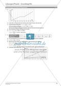 Grundlagen: Einheiten, Größen, Diagramme Preview 10