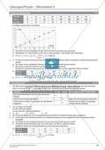 Wärmelehre: Wärmekapazität, Temperatur, thermische Energie Preview 17