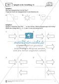 Kopfgeometrie: Spiegeln, Drehen und Spannen Preview 3
