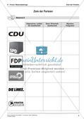 Die Parteien: Funktionen, Ziele, Bedeutung Preview 11