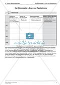 Bundestagswahl: Der Stimmzettel Preview 6
