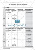 Bundestagswahl: Der Stimmzettel Preview 8