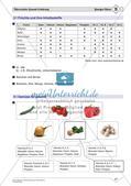 Gesunde Ernährung: Mittleres Niveau Preview 29