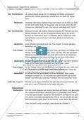 Gestaltung eines Weihnachtsgottesdienstes: Teil 4 Preview 6