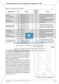 Lernfortschrittsdiagnose: Großes Einmaleins und Einsdurcheins Preview 26
