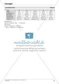 Körperberechnungen: Kegel Preview 29
