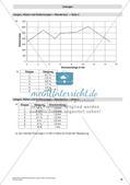 Mathematik lebensnah: Längen, Höhen, Entfernungen Preview 12
