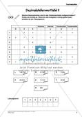 Ergänzungsmaterial: Dezimalzahlen Preview 11