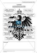 Die Entstehung des Kaiserreichs 1870/71 Preview 10