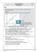 Lineare Funktionen und lineare Gleichungen Preview 15