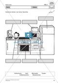 Umweltbewusstes Handeln: Strom- und Wasserverbrauch Zuhause Preview 18
