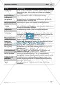 Chemielabor: Führerschein Grundwissen mittleres Niveau Preview 15