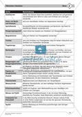 Chemielabor: Führerschein Grundwissen schweres Niveau Preview 16