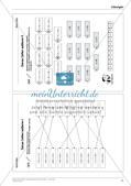 Ergänzungsmaterial: Ganze Zahlen Preview 31