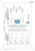 Ergänzungsmaterial: Terme & Gleichungen Preview 23