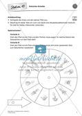 Satzarten-Scheibe Preview 3