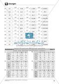 Dezimalbrüche: Multiplikation und Division Preview 38