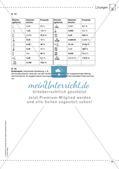 Kooperative Methoden - Rationale Zahlen Preview 20