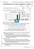 Kooperative Methoden - Graphische Darstellungen Preview 13