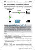 Vor- und Nachteile des Internets für den Unternehmer Preview 5