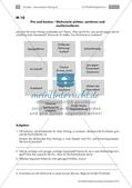 Lernzirkel: Erfassen von Texten Preview 17