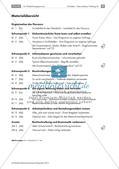 Lernzirkel: Erfassen von Texten Preview 4