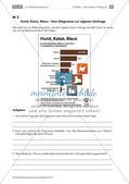 Lernzirkel: Erfassen von Texten Preview 6