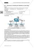 Informationsübertragung mit elektromagnetischen Wellen Preview 10