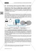 Informationsübertragung mit elektromagnetischen Wellen Preview 8