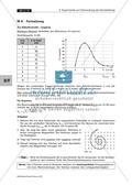 Aufnahme eines Beta-Spektrums mit einem Magnetspektroskop bei konstanter Magnetfeldstärke (Experiment) Preview 2