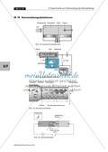 Kernstrahlungsdetektoren Preview 1