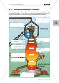 Chemie_neu, Sekundarstufe I, Laborarbeit, Elemente der Nebengruppen, Allgemeine Chemie, Sicherheit, Bunsenbrenner, Eisengruppe, Redoxvorgänge, Oxidation und Reduktion, Roheisen, Reduktionszone, Verbrennungszone, Schmelzzone, Vorwärmzone, Gichtgase, Schlacke, Beschickung, Wasserkühlung, Ringleitung, Reaktionsgleichungen, Redoxreaktion, Freiwerden von Energie, edel und unedel, Thermit-Gemisch, Tiegel, Schweißen, Löten, Verbindung von Metallen, Lötkolben