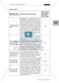 Korrosion: Einführung, Bedingungen und Arten des Phänomens Preview 25