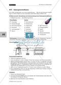 Herstellung pflanzlicher Indikatoren Preview 10