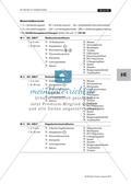 Herstellung pflanzlicher Indikatoren Preview 3