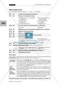 Aromachemie am Beispiel des Erdbeeraromas Preview 4