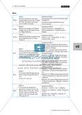 Säuren und Basen - ein Übungszirkel Preview 17