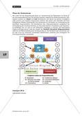 Erdöl- und Petrochemie am Beispiel der Erdölförderung Preview 22