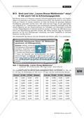 Fotometrischen Farbstoffbestimmung am Beispiel von Getränken Preview 15