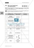 Der Estermechanismus: Einstieg in die Struktur-Eigenschaftsbeziehungen Preview 10